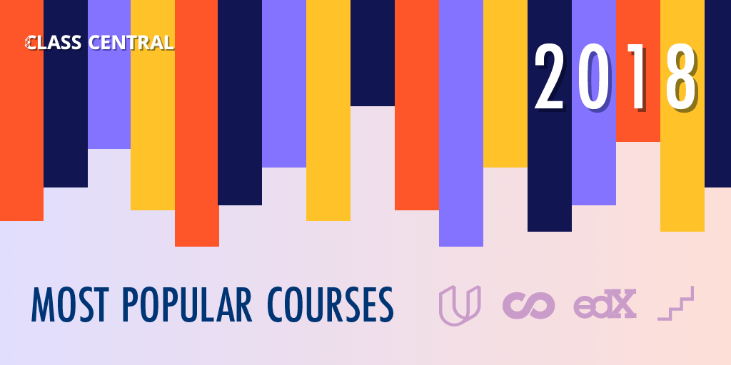 2018's Most Popular Courses Image